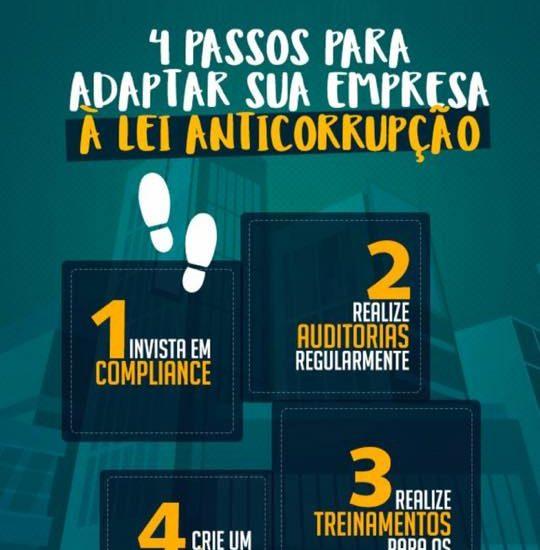 4passos_