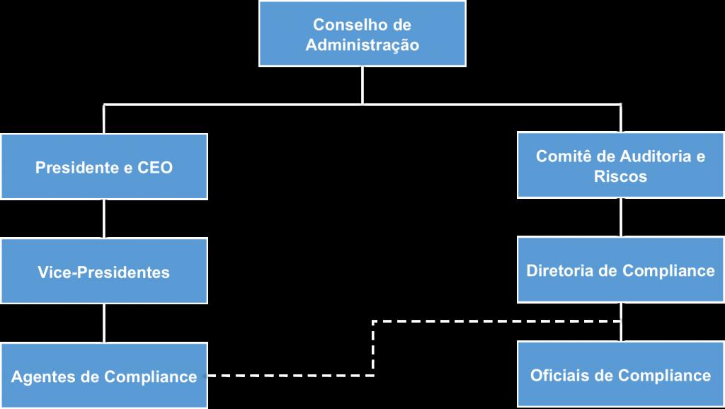 complianceorganizationpt